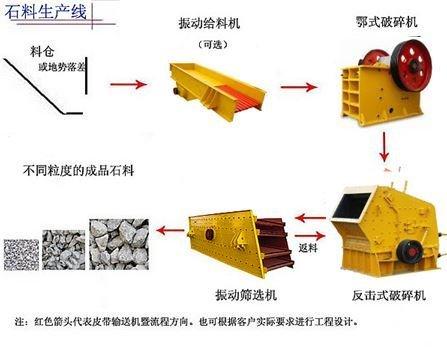 致匠心守初衷,南昌石料生产线企业裕洲破碎机械学习强质量提服务!